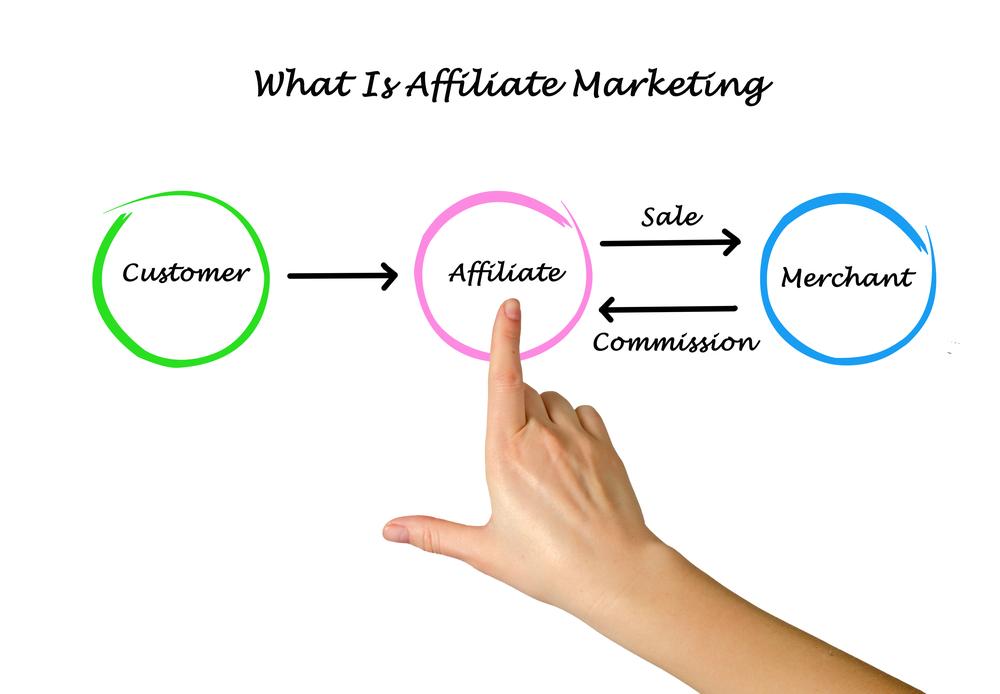 affiliate_marketing_157894910